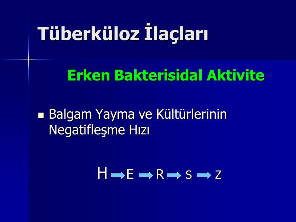 Tüberküloz İlaçları Erken Bakterisidal Aktivite Balgam Yayma ve Kültürlerinin Negatifleşme Hızı Balgam Yayma ve Kültürlerinin Negatifleşme Hızı H ER S