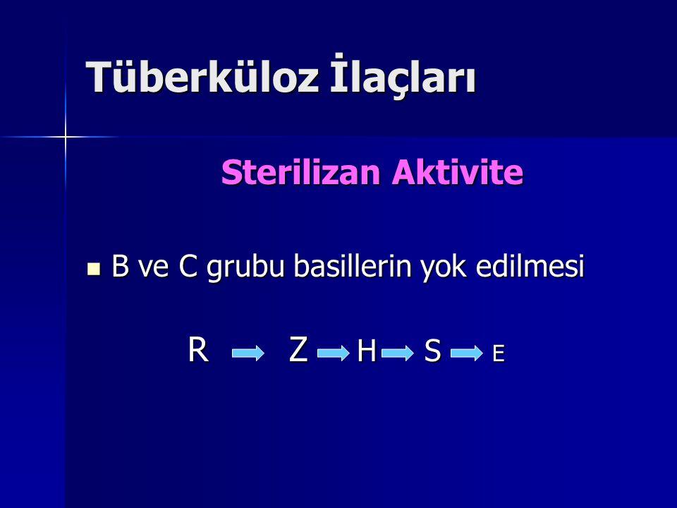 Tüberküloz İlaçları Sterilizan Aktivite B ve C grubu basillerin yok edilmesi B ve C grubu basillerin yok edilmesi RZ HS E