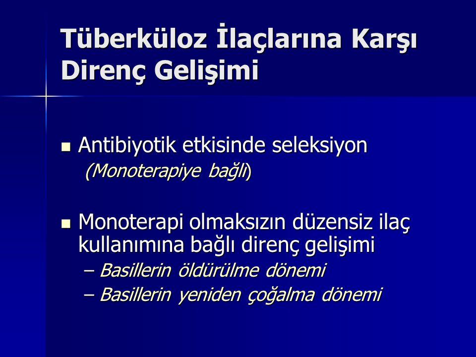 Tüberküloz İlaçlarına Karşı Direnç Gelişimi Antibiyotik etkisinde seleksiyon Antibiyotik etkisinde seleksiyon (Monoterapiye bağlı) Monoterapi olmaksız