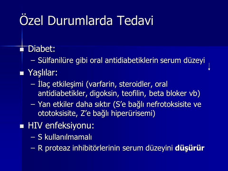 Özel Durumlarda Tedavi Diabet: Diabet: –Sülfanilüre gibi oral antidiabetiklerin serum düzeyi Yaşlılar: Yaşlılar: –İlaç etkileşimi (varfarin, steroidle