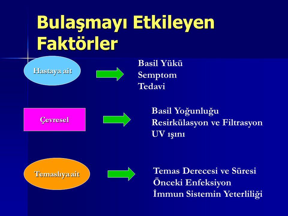 Tüberküloz İlaçları Direnç Gelişimini Önleyici Etki  Kombine edildikleri ilaçlara karşı direnç gelişiminin önlenmesi HR ES Z