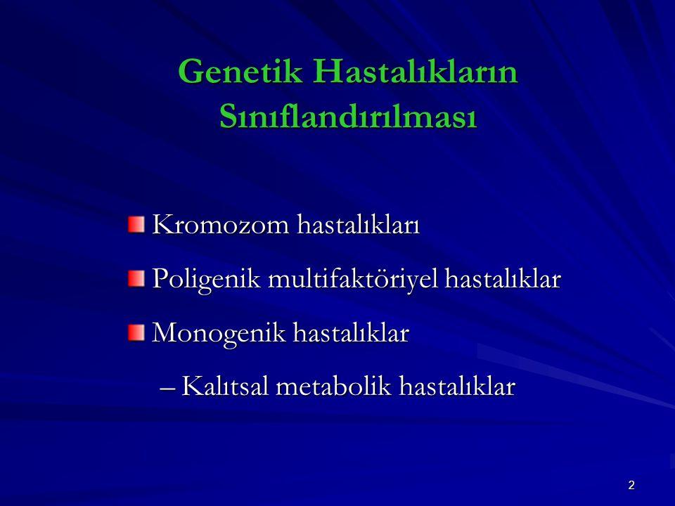2 Genetik Hastalıkların Sınıflandırılması Kromozom hastalıkları Poligenik multifaktöriyel hastalıklar Monogenik hastalıklar –Kalıtsal metabolik hastalıklar