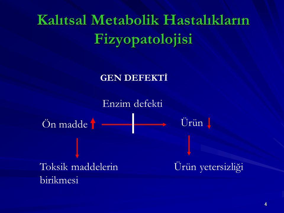 4 Kalıtsal Metabolik Hastalıkların Fizyopatolojisi GEN DEFEKTİ Enzim defekti Toksik maddelerin birikmesi Ürün Ürün yetersizliği Ön madde