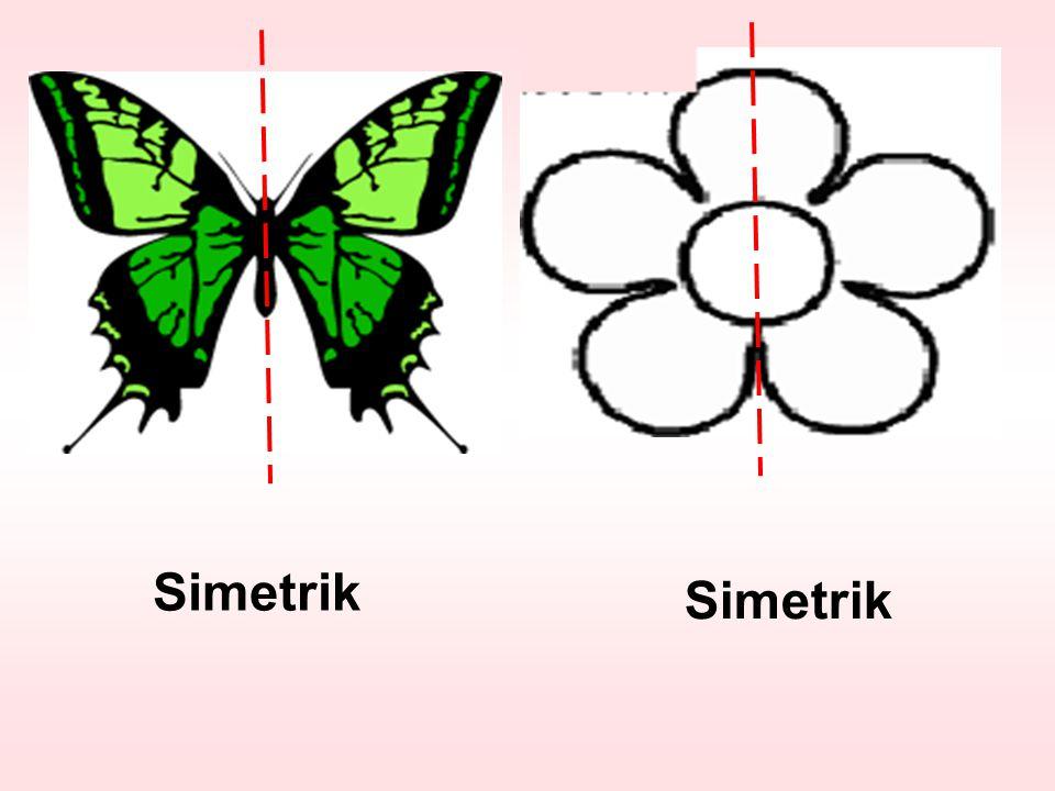 Simetrik