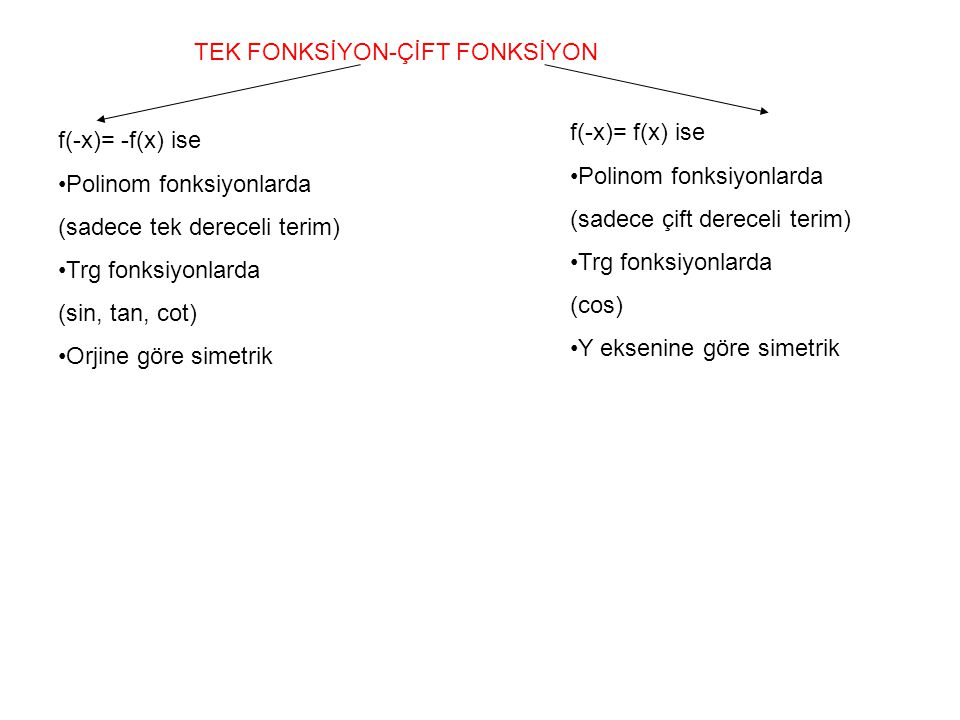TEK FONKSİYON-ÇİFT FONKSİYON f(-x)= -f(x) ise Polinom fonksiyonlarda (sadece tek dereceli terim) Trg fonksiyonlarda (sin, tan, cot) Orjine göre simetrik f(-x)= f(x) ise Polinom fonksiyonlarda (sadece çift dereceli terim) Trg fonksiyonlarda (cos) Y eksenine göre simetrik
