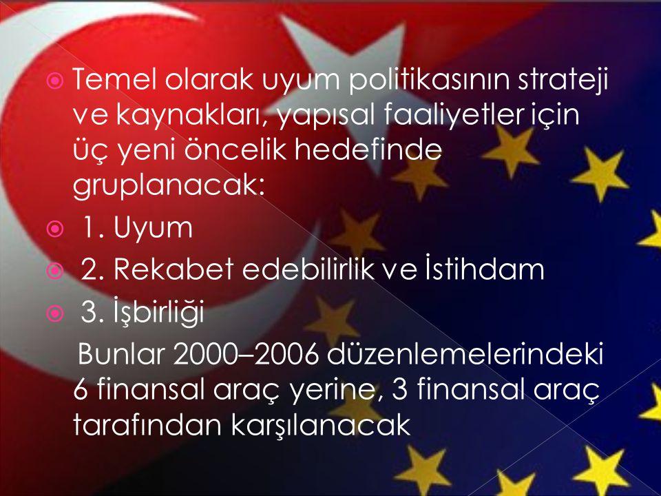  Yapısal Fonların revizyonu anlamak, Avrupa Birliği'ne katılmak için aday olan Türkiye gibi ülkelere sağlanacak yardımın revizyonu arkasındaki mantığı anlamak açısından önemlidir