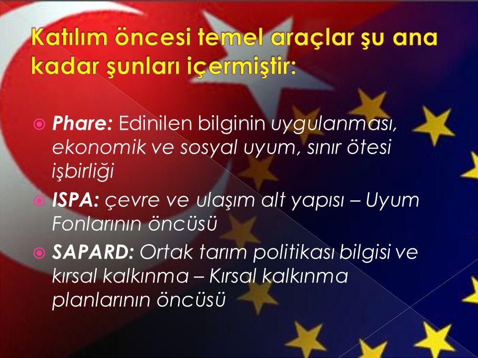 Türkiye katılım öncesi aracı: Phare ile aynı kapsam 2007'den itibaren, 2007–2013 dönemini de kapsayan Dışsal Yardım çerçevesinin gözden geçirilmesi kapsamında, yeni bir katılım öncesi araç (IPA) kullanılmaya başlanmıştır.