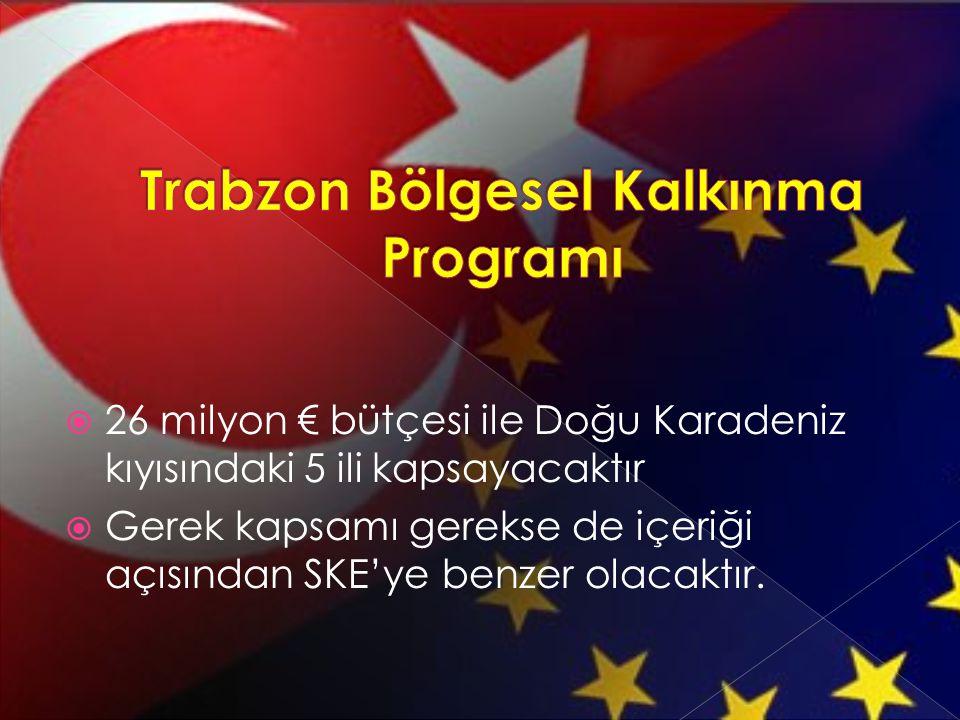  26 milyon € bütçesi ile Doğu Karadeniz kıyısındaki 5 ili kapsayacaktır  Gerek kapsamı gerekse de içeriği açısından SKE'ye benzer olacaktır.