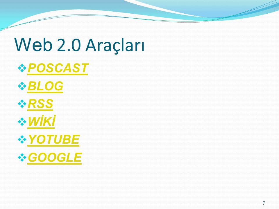 Web 2.0 Araçları  POSCAST POSCAST  BLOG BLOG  RSS RSS  WİKİ WİKİ  YOTUBE YOTUBE  GOOGLE GOOGLE 7