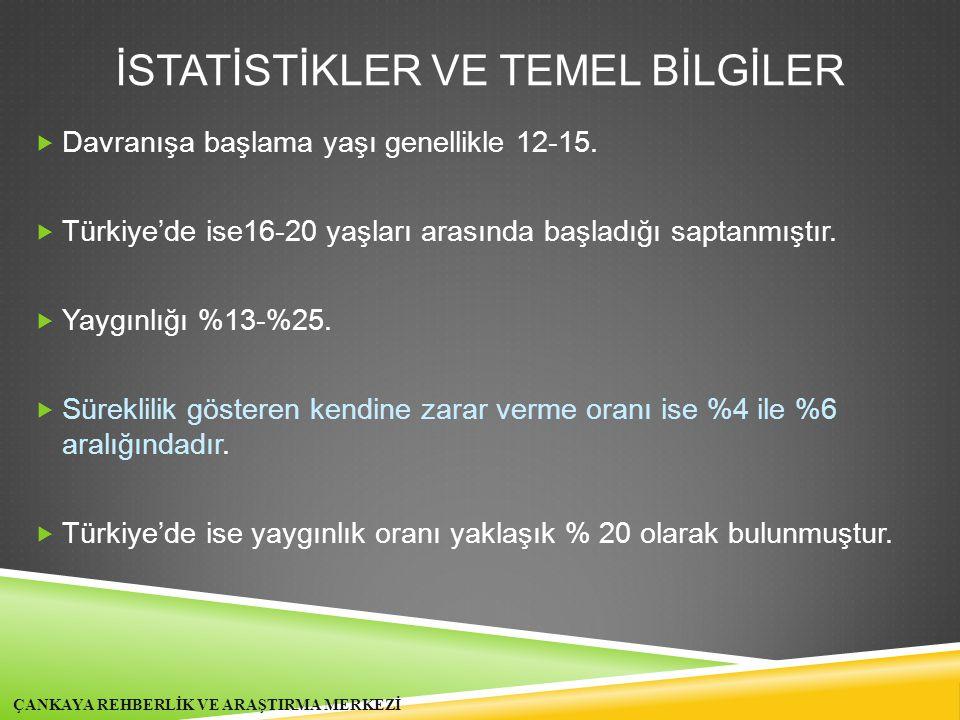 İSTATİSTİKLER VE TEMEL BİLGİLER  Davranışa başlama yaşı genellikle 12-15.  Türkiye'de ise16-20 yaşları arasında başladığı saptanmıştır.  Yaygınlığı
