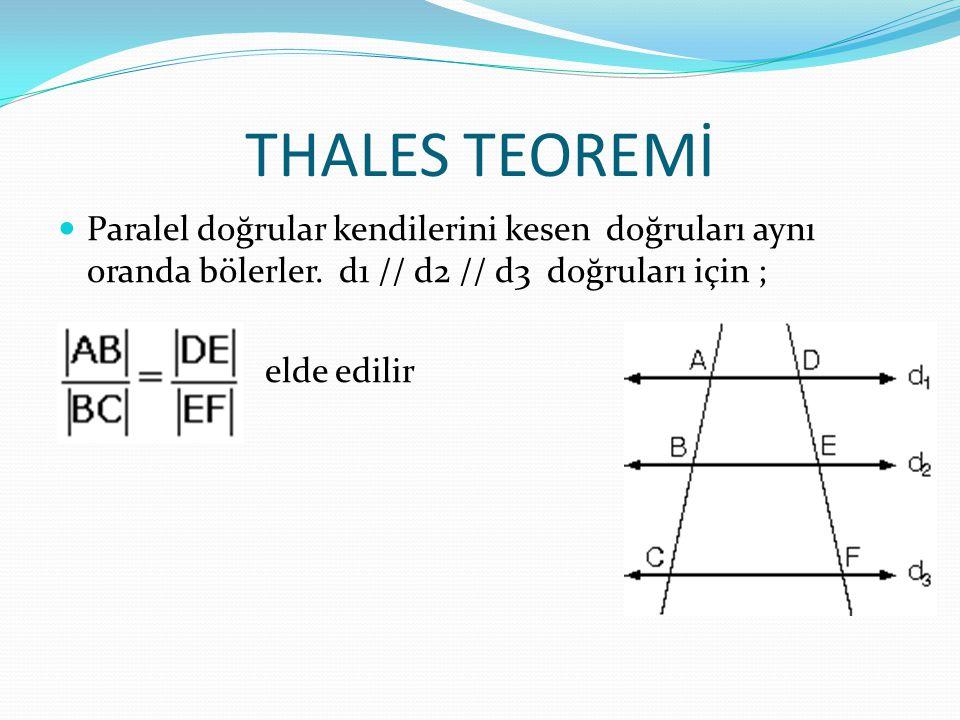 THALES TEOREMİ Paralel doğrular kendilerini kesen doğruları aynı oranda bölerler. d1 // d2 // d3 doğruları için ; elde edilir