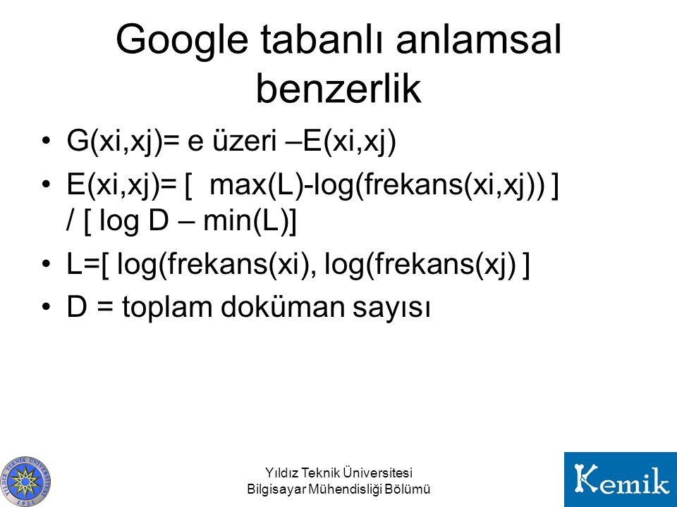 Google tabanlı anlamsal benzerlik G(xi,xj)= e üzeri –E(xi,xj) E(xi,xj)= [ max(L)-log(frekans(xi,xj)) ] / [ log D – min(L)] L=[ log(frekans(xi), log(fr