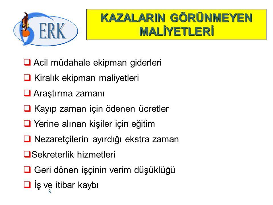 10 HİÇ BİR İŞ TEDBİR ALINMADAN YAPILACAK KADAR ACİL VE ÖNEMLİ DEĞİLDİR. www.erk-isg.com