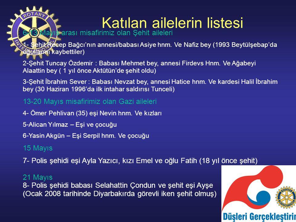 Katılan ailelerin listesi 6-13 Mayıs arası misafirimiz olan Şehit aileleri 1- Şehit Recep Bağcı'nın annesi/babası Asiye hnm.