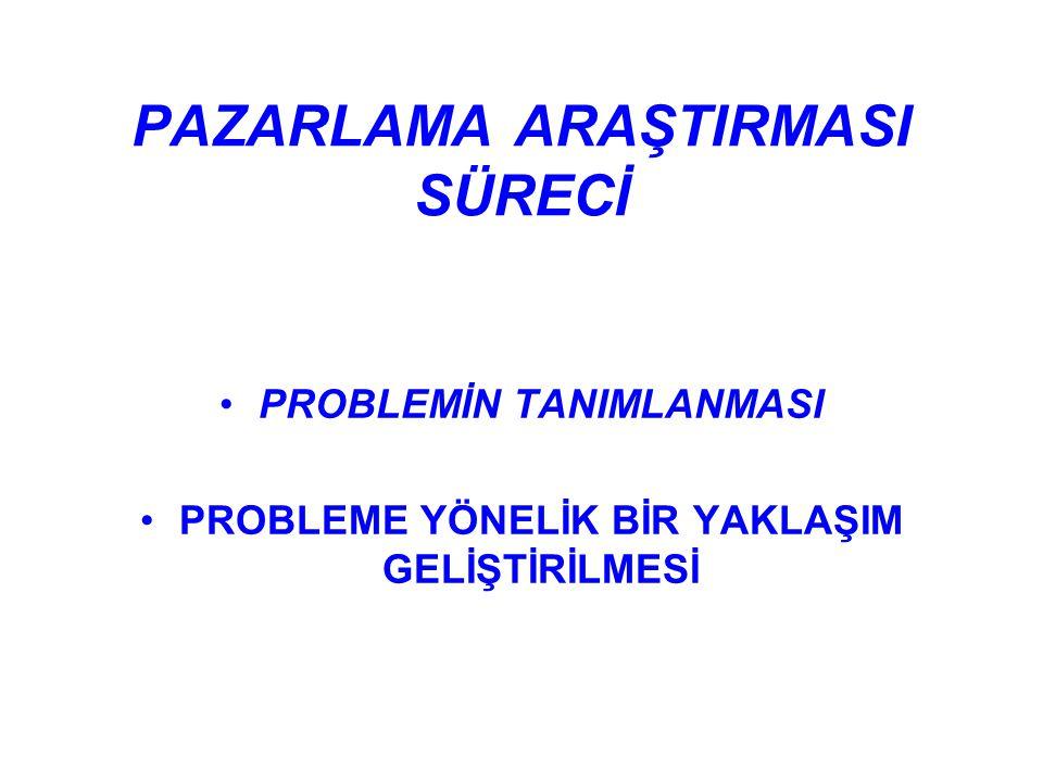 Pazarlama Araştırması Süreci 1.Problemin tanımlanması 2.