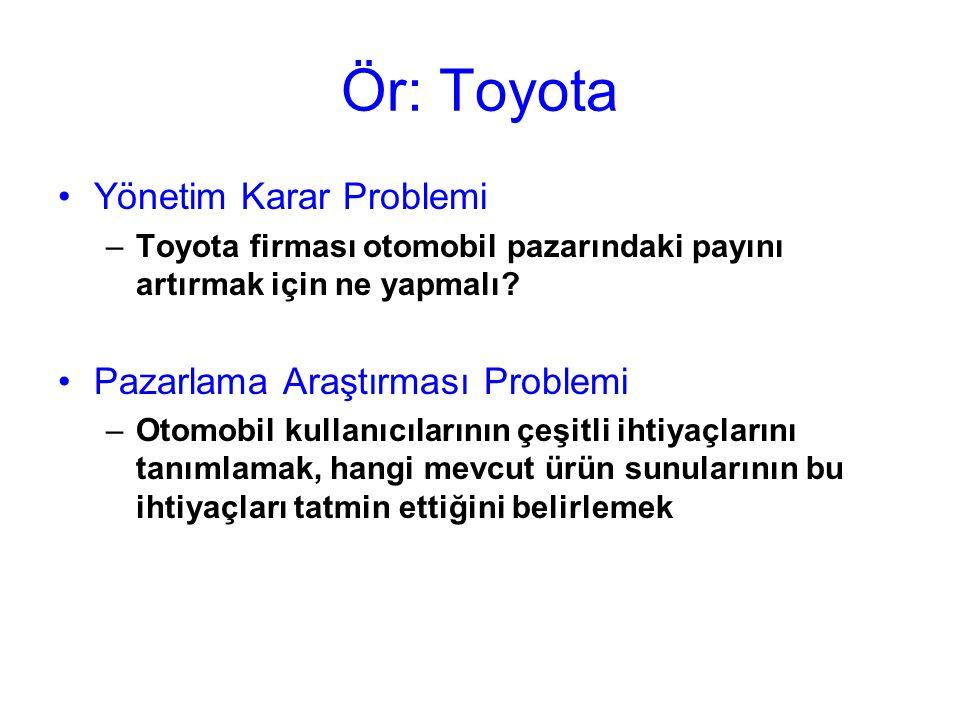 Ör: Toyota Yönetim Karar Problemi –Toyota firması otomobil pazarındaki payını artırmak için ne yapmalı? Pazarlama Araştırması Problemi –Otomobil kulla