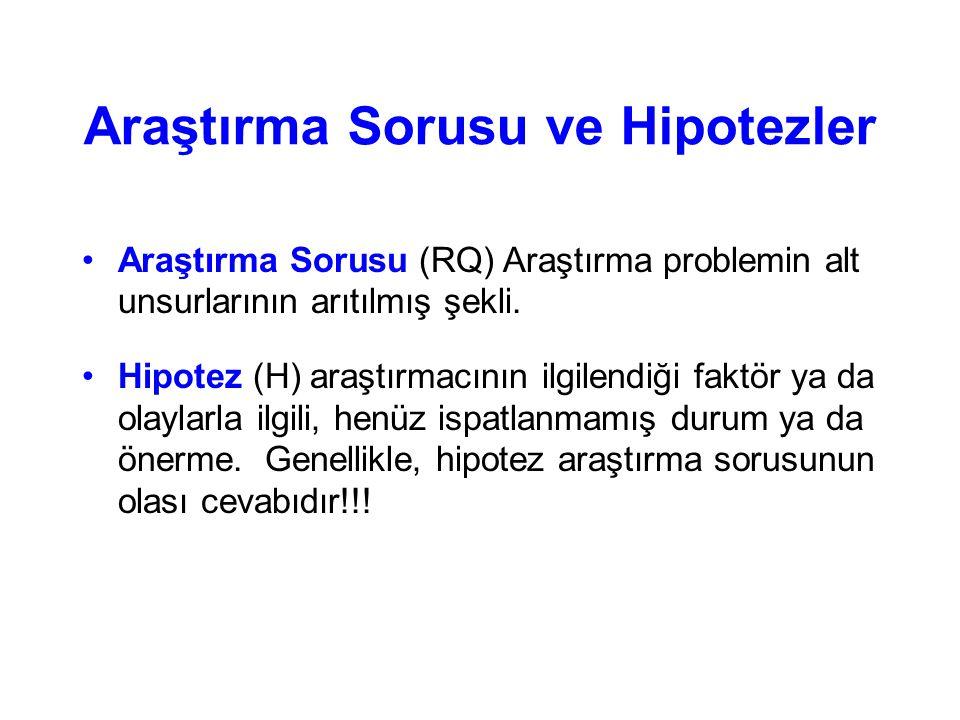 Araştırma Sorusu ve Hipotezler Araştırma Sorusu (RQ) Araştırma problemin alt unsurlarının arıtılmış şekli. Hipotez (H) araştırmacının ilgilendiği fakt