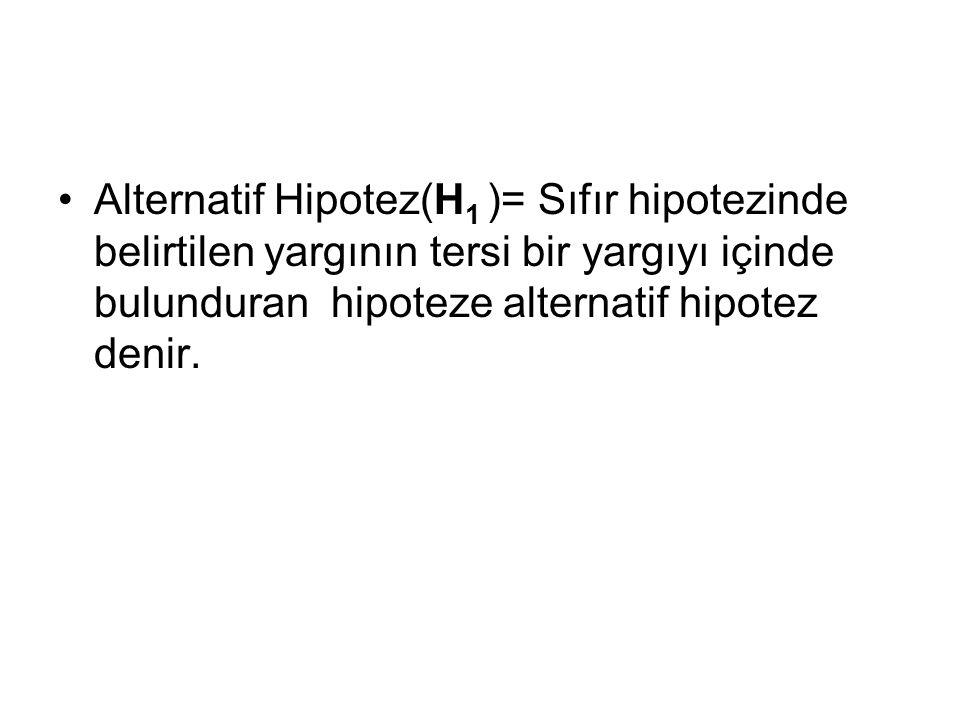 Alternatif Hipotez(H 1 )= Sıfır hipotezinde belirtilen yargının tersi bir yargıyı içinde bulunduran hipoteze alternatif hipotez denir.