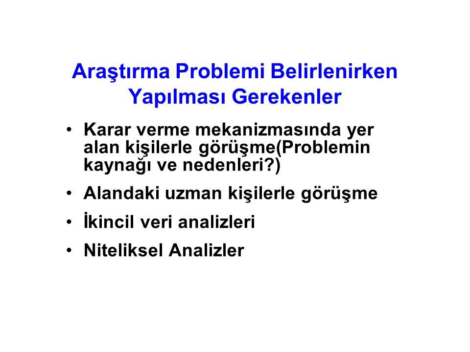 Problem Denetimi Problem denetimi, pazarlama probleminin merkezini ve doğasını anlamak için kapsamlı bir şekilde gözden geçirilmesidir.