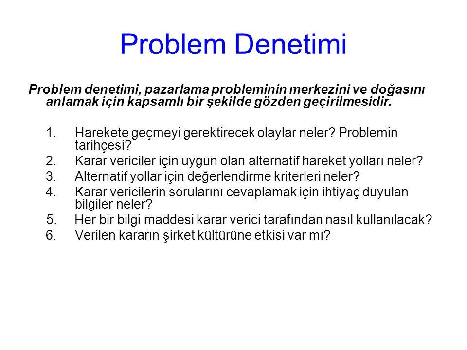 Problem Denetimi Problem denetimi, pazarlama probleminin merkezini ve doğasını anlamak için kapsamlı bir şekilde gözden geçirilmesidir. 1.Harekete geç