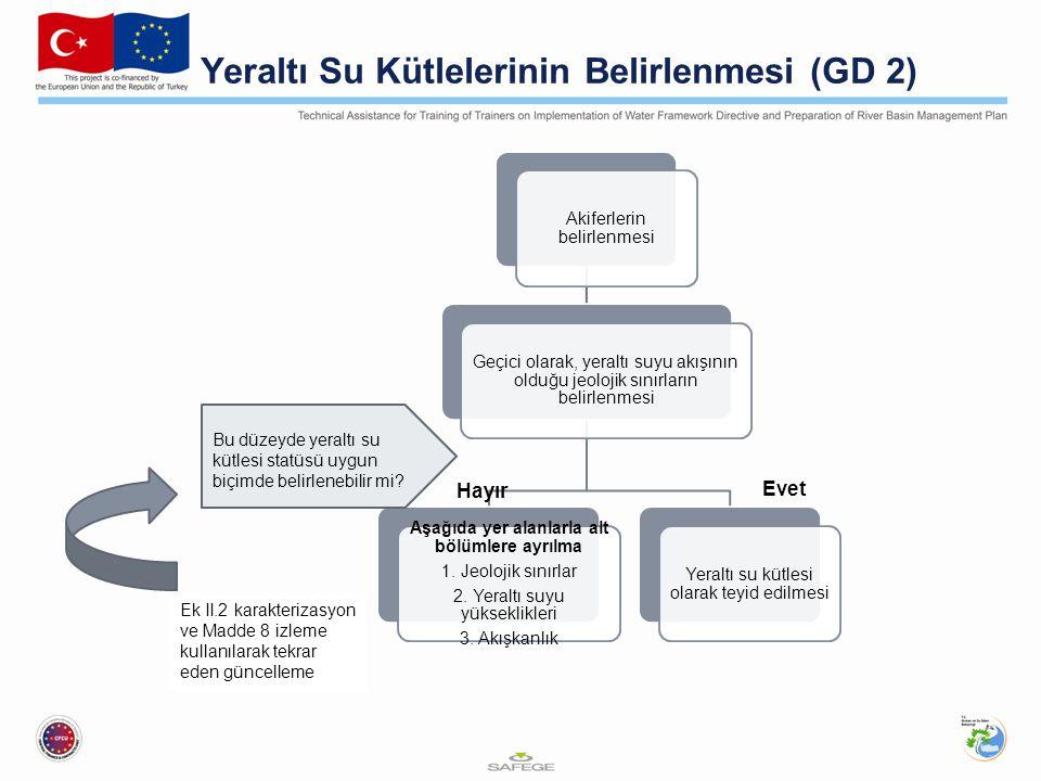 Yeraltı Su Kütlelerinin Belirlenmesi (GD 2) Akiferlerin belirlenmesi Geçici olarak, yeraltı suyu akışının olduğu jeolojik sınırların belirlenmesi Aşağıda yer alanlarla alt bölümlere ayrılma 1.
