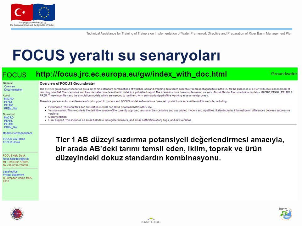 FOCUS yeraltı su senaryoları http://focus.jrc.ec.europa.eu/gw/index_with_doc.html Tier 1 AB düzeyi sızdırma potansiyeli değerlendirmesi amacıyla, bir arada AB'deki tarımı temsil eden, iklim, toprak ve ürün düzeyindeki dokuz standardın kombinasyonu.