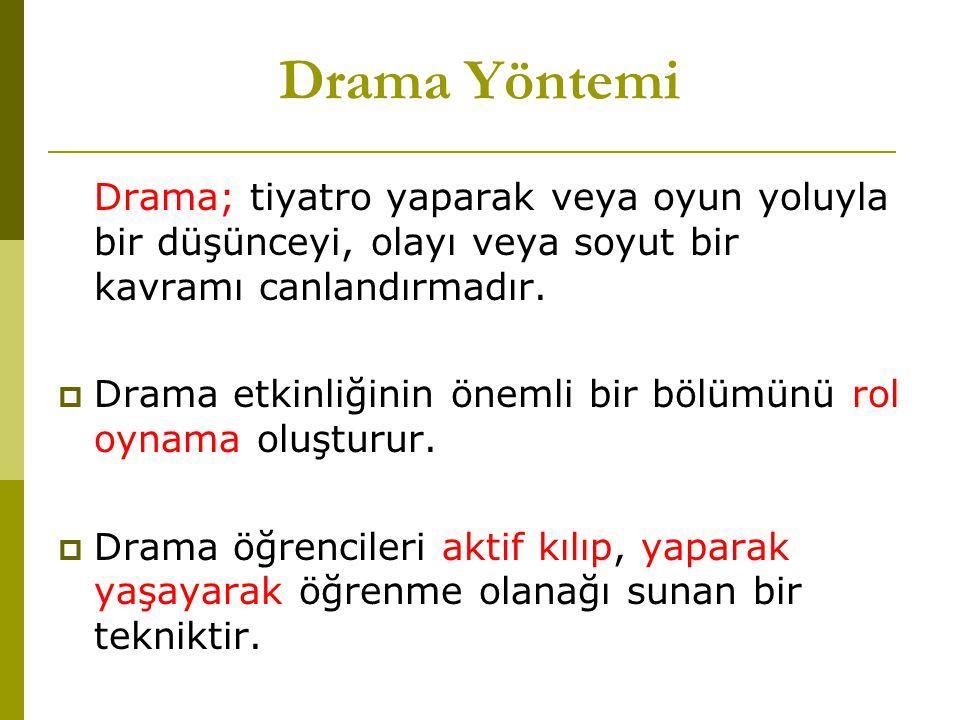 Drama Yöntemi Drama; tiyatro yaparak veya oyun yoluyla bir düşünceyi, olayı veya soyut bir kavramı canlandırmadır.  Drama etkinliğinin önemli bir böl