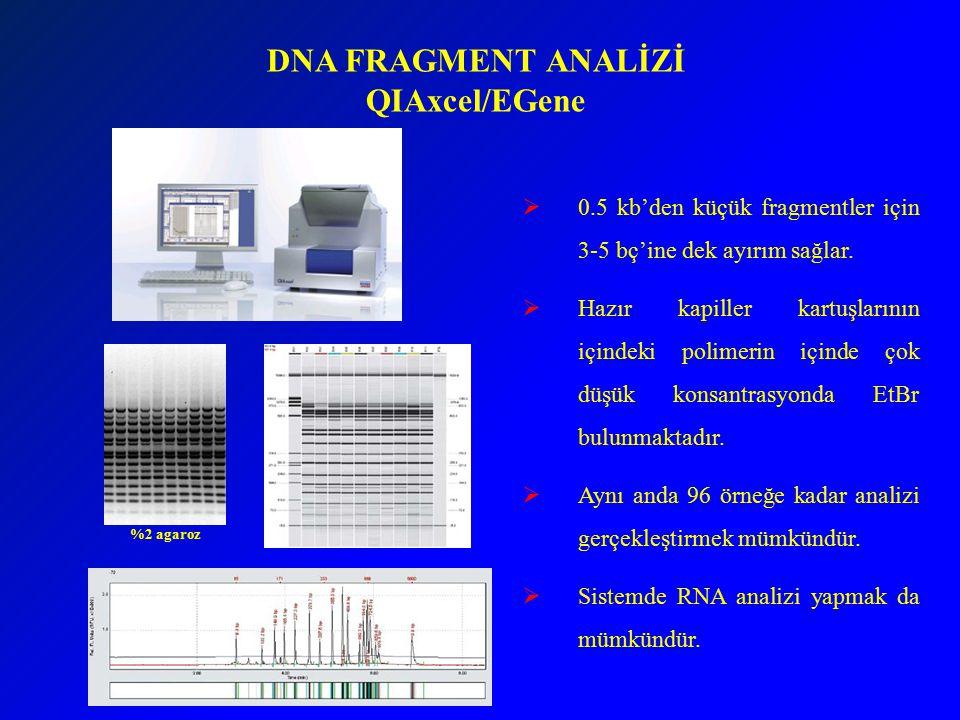 DNA FRAGMENT ANALİZİ QIAxcel/EGene  0.5 kb'den küçük fragmentler için 3-5 bç'ine dek ayırım sağlar.