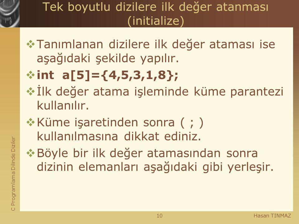 C Programlama Dilinde Diziler Hasan TINMAZ10 Tek boyutlu dizilere ilk değer atanması (initialize)  Tanımlanan dizilere ilk değer ataması ise aşağıdak