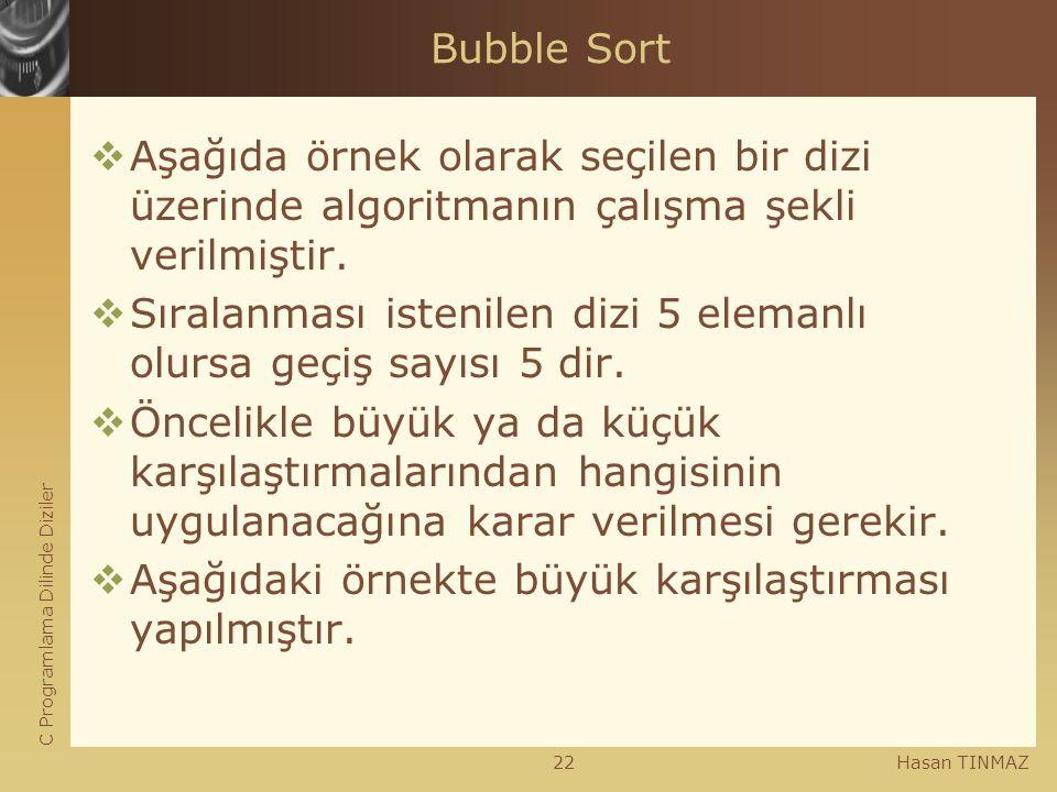C Programlama Dilinde Diziler Hasan TINMAZ22 Bubble Sort  Aşağıda örnek olarak seçilen bir dizi üzerinde algoritmanın çalışma şekli verilmiştir.  Sı