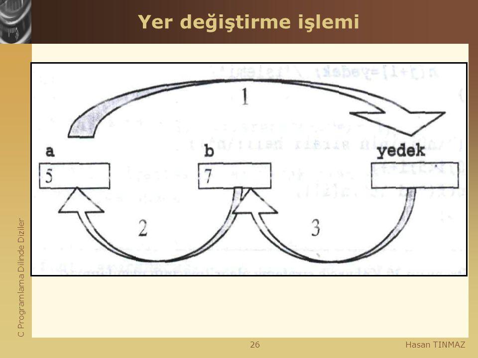 C Programlama Dilinde Diziler Hasan TINMAZ26 Yer değiştirme işlemi