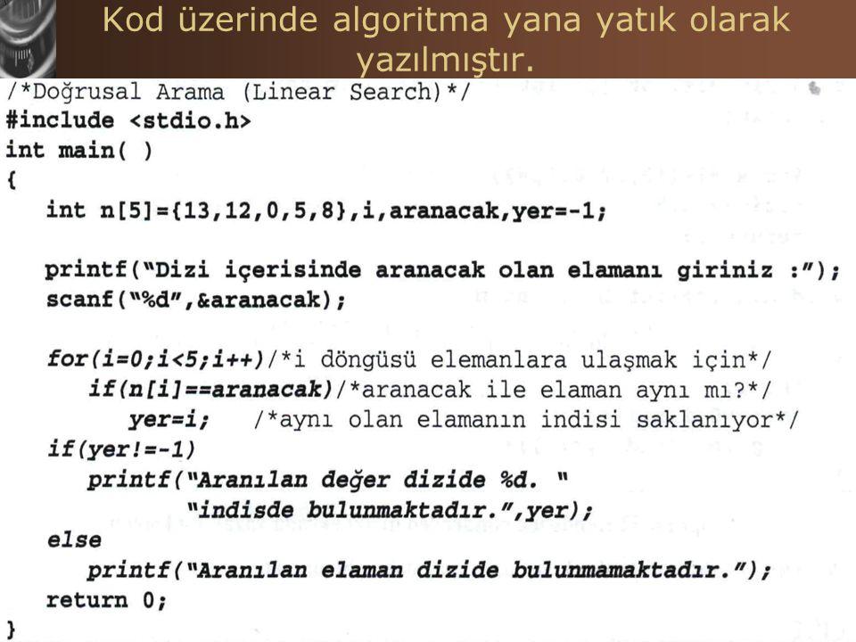 C Programlama Dilinde Diziler Hasan TINMAZ33 Kod üzerinde algoritma yana yatık olarak yazılmıştır.