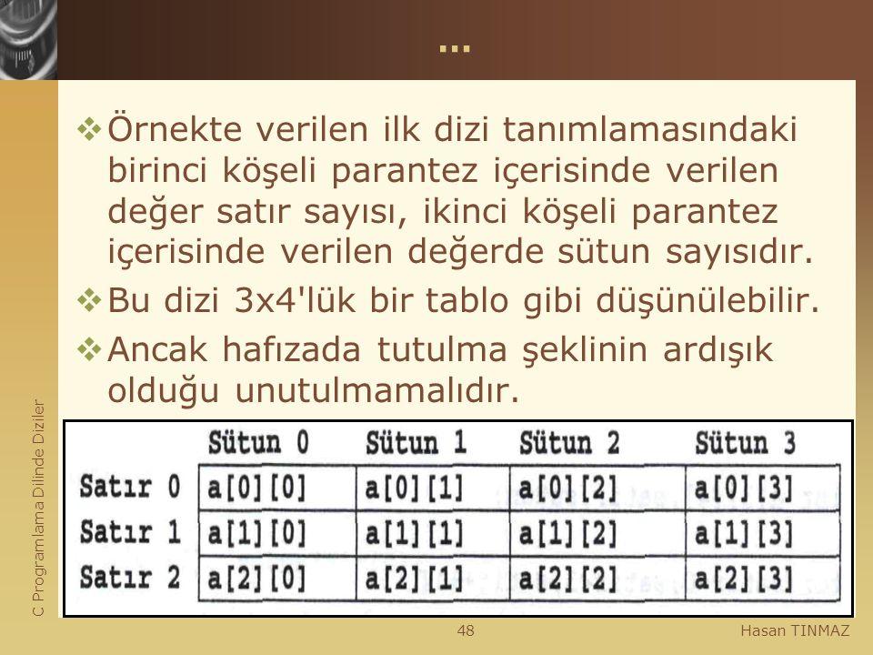 C Programlama Dilinde Diziler Hasan TINMAZ48 …  Örnekte verilen ilk dizi tanımlamasındaki birinci köşeli parantez içerisinde verilen değer satır sayı