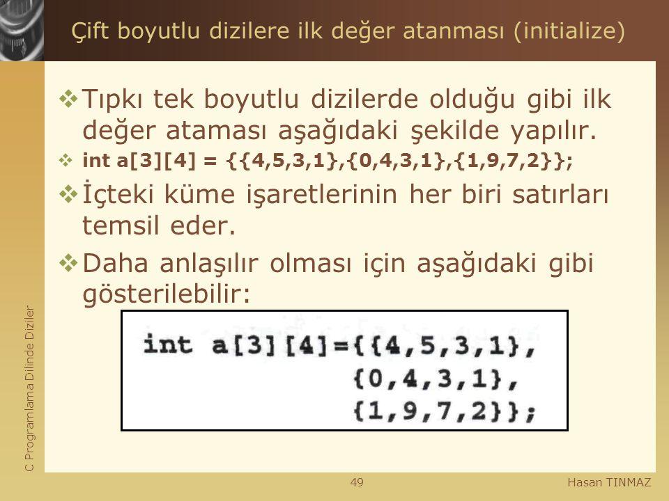 C Programlama Dilinde Diziler Hasan TINMAZ49 Çift boyutlu dizilere ilk değer atanması (initialize)  Tıpkı tek boyutlu dizilerde olduğu gibi ilk değer