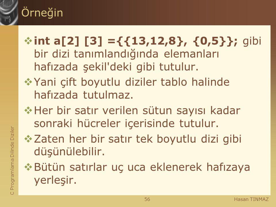 C Programlama Dilinde Diziler Hasan TINMAZ56 Örneğin  int a[2] [3] ={{13,12,8}, {0,5}}; gibi bir dizi tanımlandığında elemanları hafızada şekil'deki