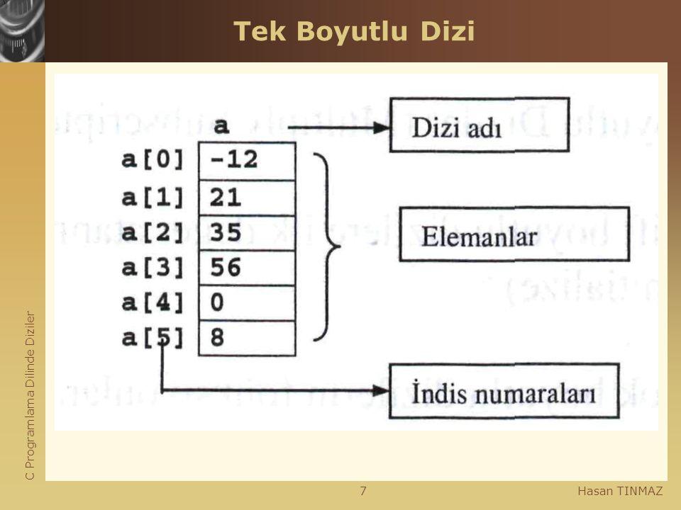 C Programlama Dilinde Diziler Hasan TINMAZ8 Tek boyutlu dizilere değer atanması  Dizinin elemanlarına ulaşmak için dizinin ismi ve köşeli parantez içerisinde indis numarasını yazmak yeterlidir.