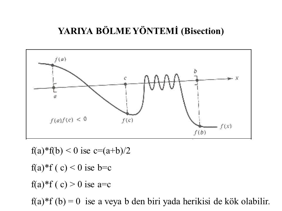 REGULA FALSİ YÖNTEMİ (False Position) f(a)*f(b) < 0 ise c=(b*f(a)-a*f(b)) / (f(a)-f(b) f(a)*f ( c) < 0 ise b=c f(a)*f ( c) > 0 ise a=c f(a)*f (b) = 0 a veya b den biri yada herikisi de kök olabilir.