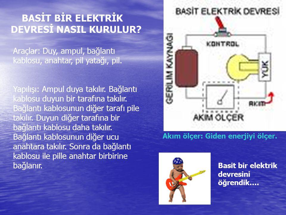 BASİT BİR ELEKTRİK DEVRESİ NASIL KURULUR? Basit bir elektrik devresini öğrendik.... Araçlar: Duy, ampul, bağlantı kablosu, anahtar, pil yatağı, pil. Y