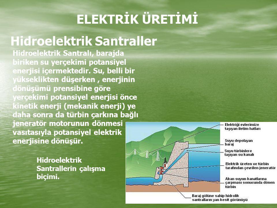 ELEKTRİK ÜRETİMİ Hidroelektrik Santraller Hidroelektrik Santralı, barajda biriken su yerçekimi potansiyel enerjisi içermektedir. Su, belli bir yüksekl