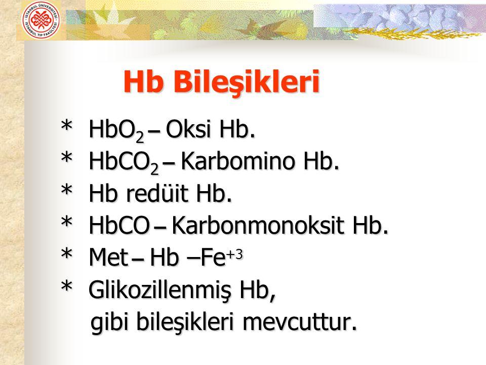* HbO 2 – Oksi Hb. * HbCO 2 – Karbomino Hb. * Hb redüit Hb. * HbCO – Karbonmonoksit Hb. * Met – Hb –Fe +3 * Glikozillenmiş Hb, gibi bileşikleri mevcut