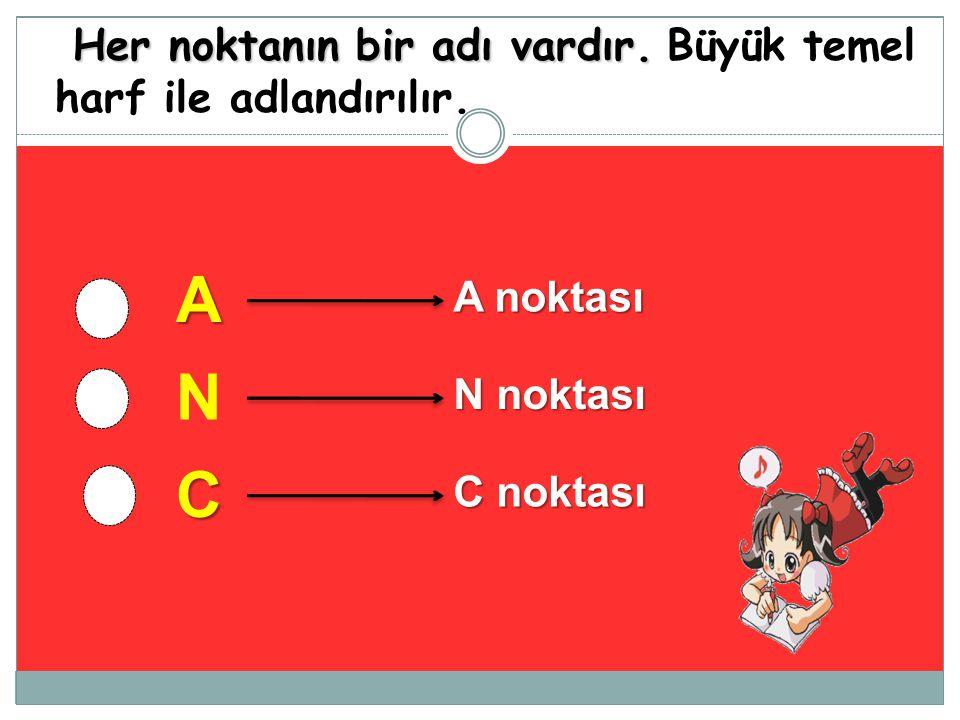 A A noktası N N noktası C C noktası Her noktanın bir adı vardır. Her noktanın bir adı vardır. Büyük temel harf ile adlandırılır.