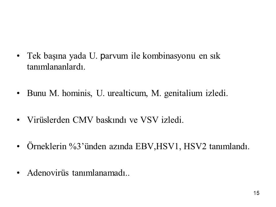 16 VDL07 ile en sık tanımlanan ajan T.