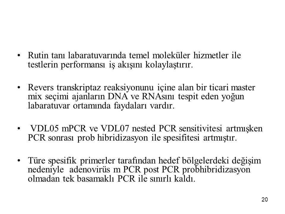 21 M hominis, M.genitalium, U. parvum ve urealticum(VDL06) için tek basamaklı PCR kullanıldı.