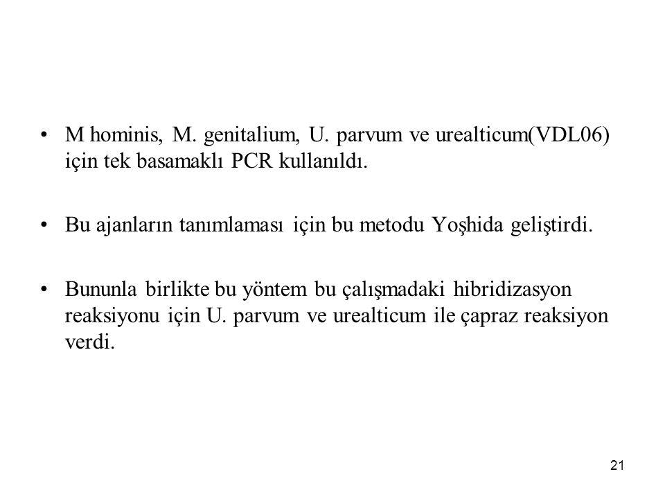 22 VDL05 kullanılarak en sık izole edilen virüs CMV idi.