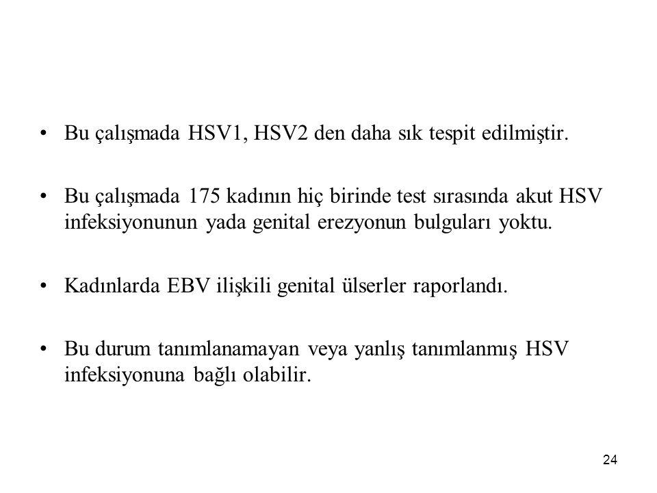 24 Bu çalışmada HSV1, HSV2 den daha sık tespit edilmiştir. Bu çalışmada 175 kadının hiç birinde test sırasında akut HSV infeksiyonunun yada genital er