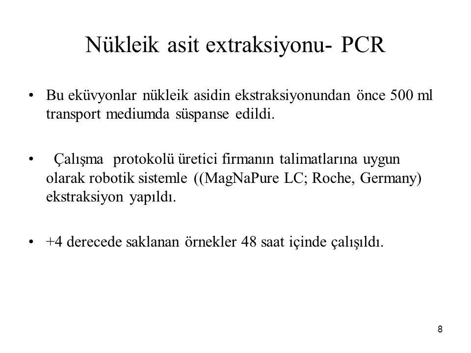 8 Nükleik asit extraksiyonu- PCR Bu eküvyonlar nükleik asidin ekstraksiyonundan önce 500 ml transport mediumda süspanse edildi. Çalışma protokolü üret