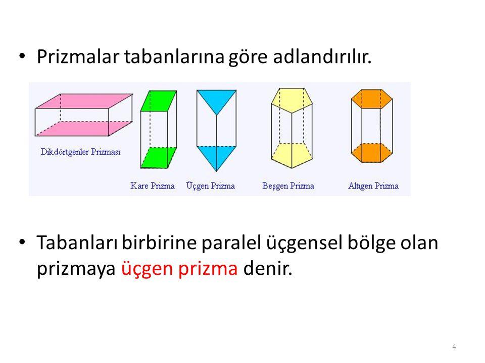 Prizmalar tabanlarına göre adlandırılır. Tabanları birbirine paralel üçgensel bölge olan prizmaya üçgen prizma denir. 4