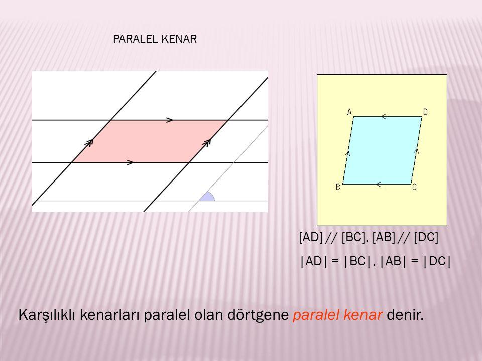 PARALEL KENAR Karşılıklı kenarları paralel olan dörtgene paralel kenar denir.