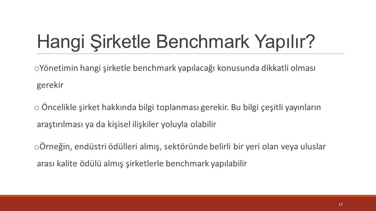 Hangi Şirketle Benchmark Yapılır? o Yönetimin hangi şirketle benchmark yapılacağı konusunda dikkatli olması gerekir o Öncelikle şirket hakkında bilgi