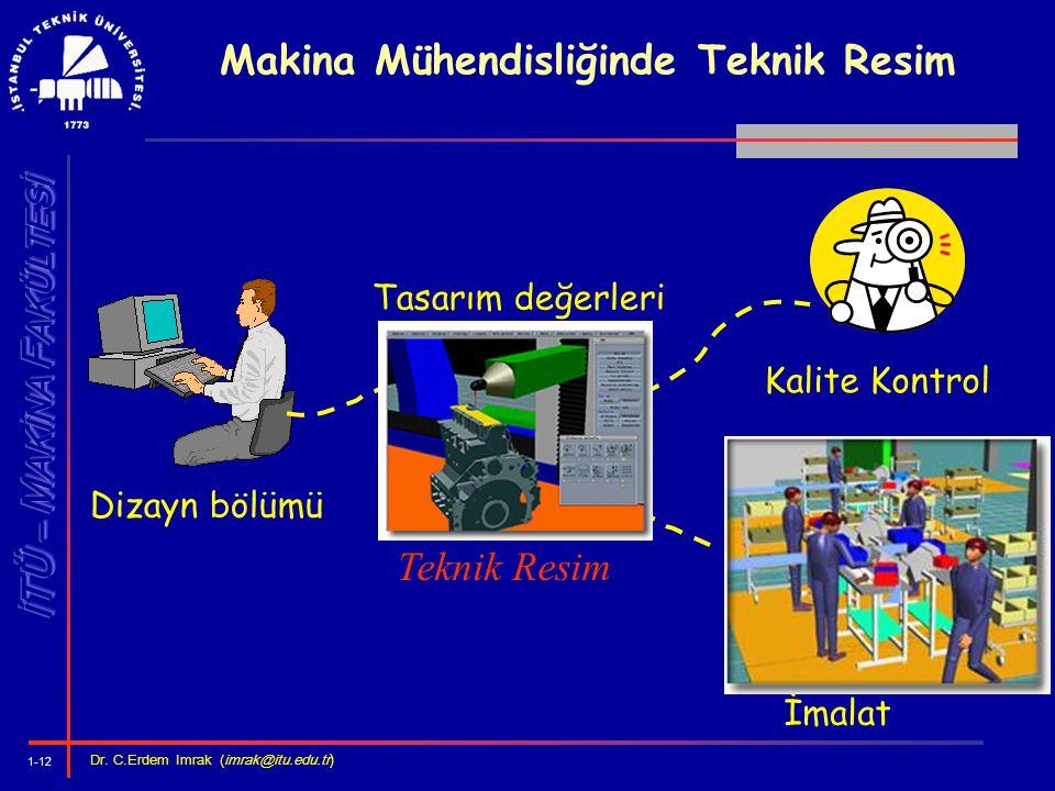 1-12 Dr. C.Erdem Imrak (imrak@itu.edu.tr ) Makina Mühendisliğinde Teknik Resim Dizayn bölümü İmalat Tasarım değerleri Teknik Resim Kalite Kontrol